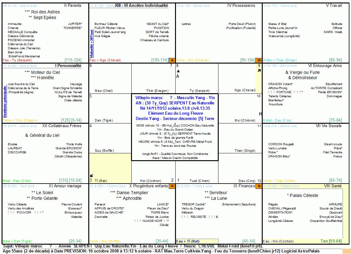 Personne célèbre Dominique de Villepin Villepin14-11-53%C3%A0m10j8h8