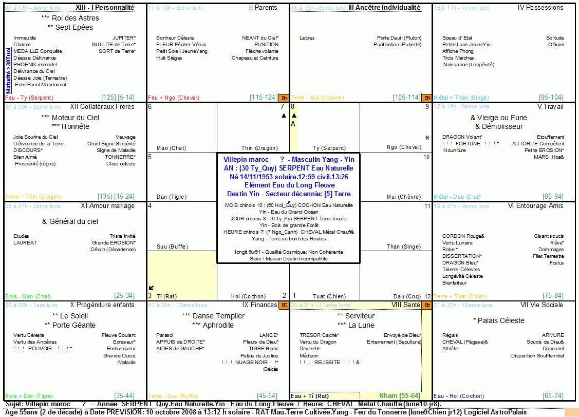 Personne célèbre Dominique de Villepin Villepin14-11-53%C3%A0m10j8h7