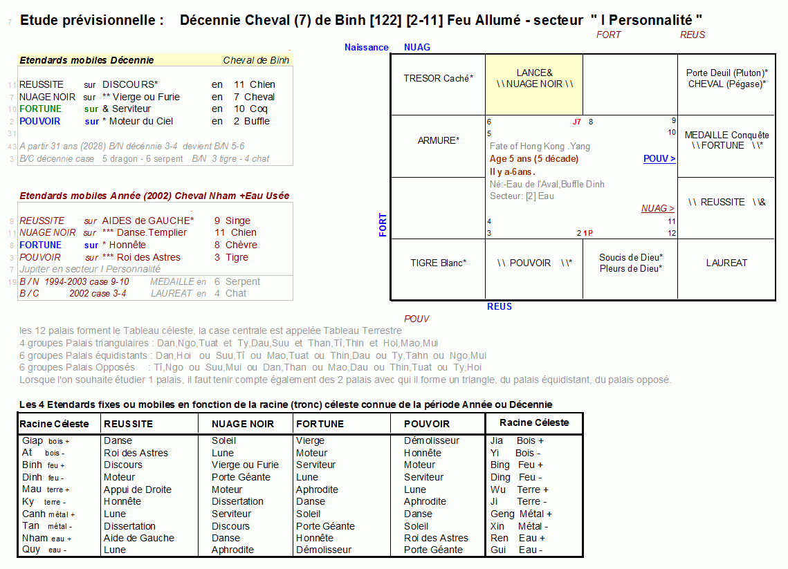 Etude de cas : Fate of Hong Kong (astrologie mondial en Francais) Fate.of.Hong-Kong.Decennie