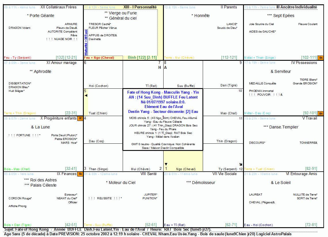 Etude de cas : Fate of Hong Kong (astrologie mondial en Francais) Fate.of.Hong-Kong.F