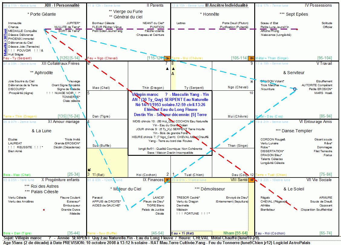 Personne célèbre Dominique de Villepin Villepin14-11-53%C3%A0M10J9h7